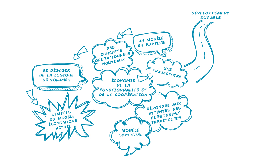 CREPE-EFC: Sensibiliser à l'économie de la fonctionnalité et de la coopération